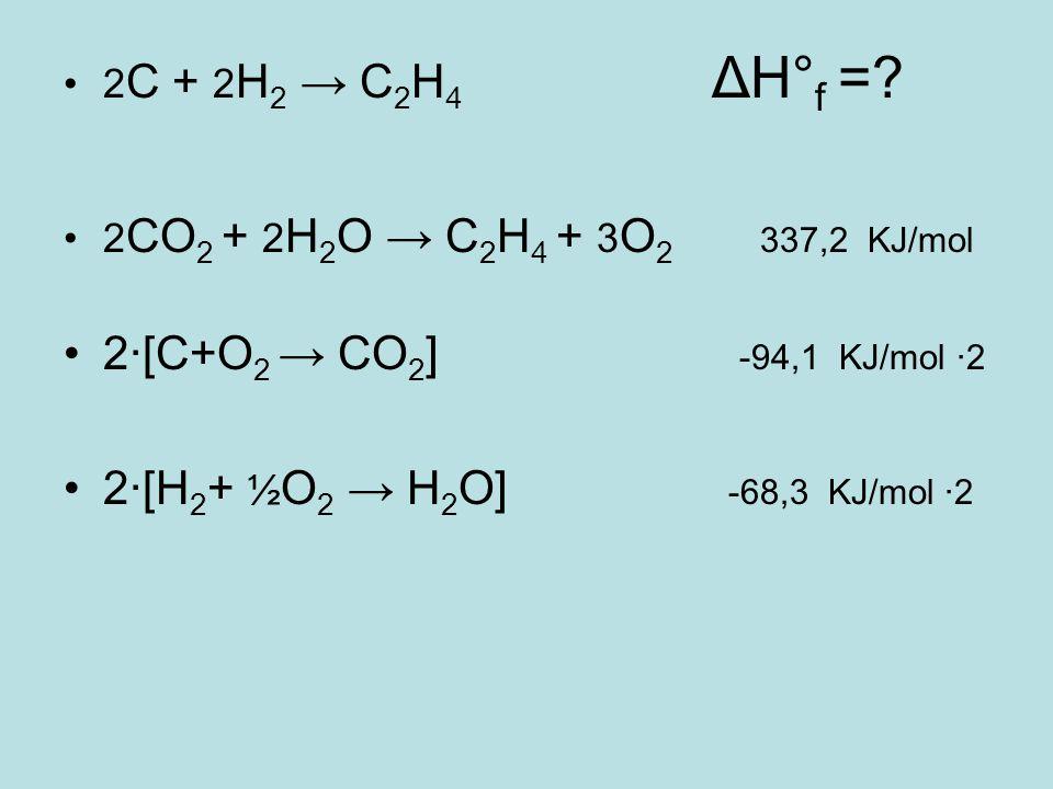 2·[C+O2 → CO2] -94,1 KJ/mol ·2 2·[H2+ ½O2 → H2O] -68,3 KJ/mol ·2